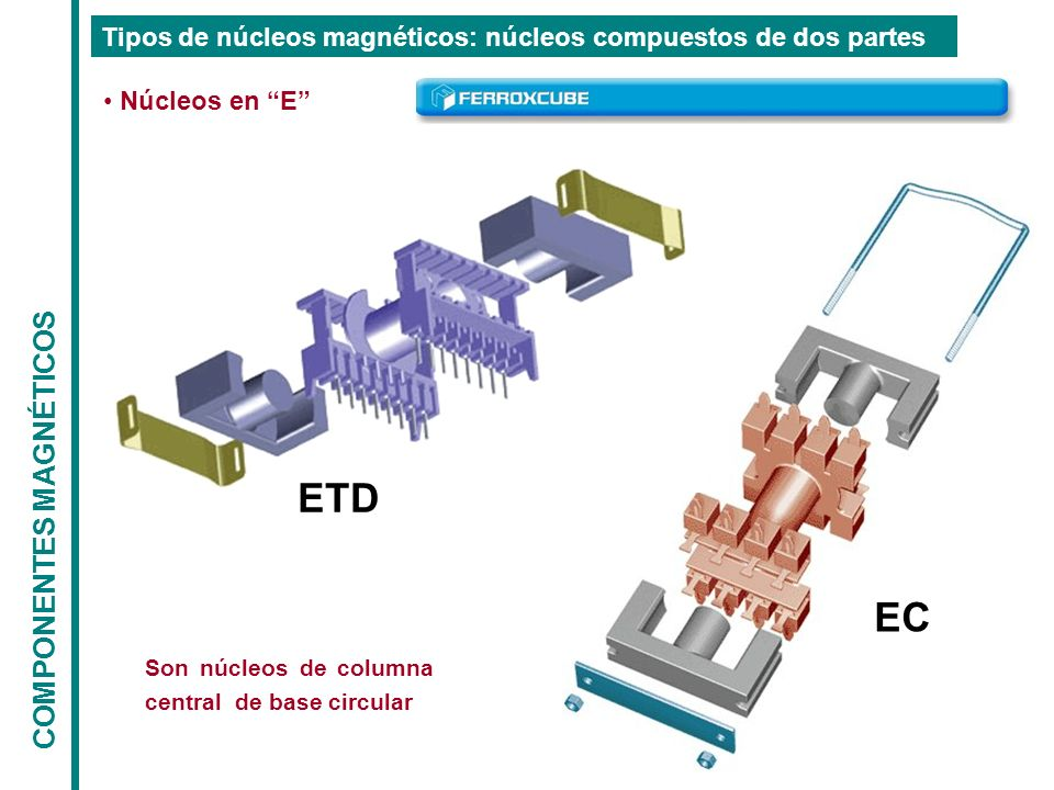 ETD EC COMPONENTES MAGNÉTICOS