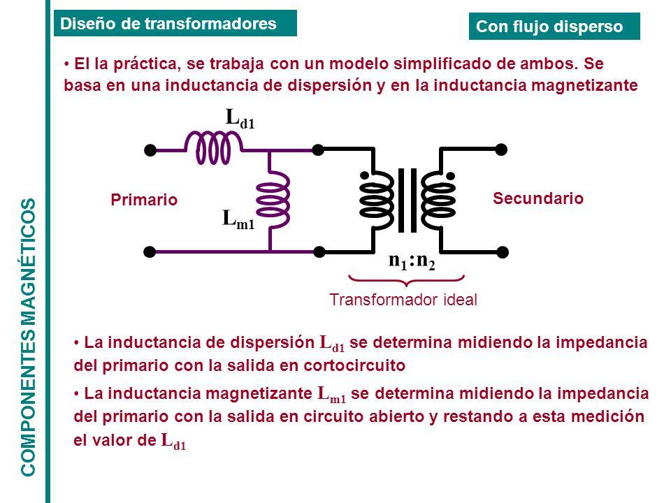 Ld1 Lm1 n1:n2 COMPONENTES MAGNÉTICOS Diseño de transformadores