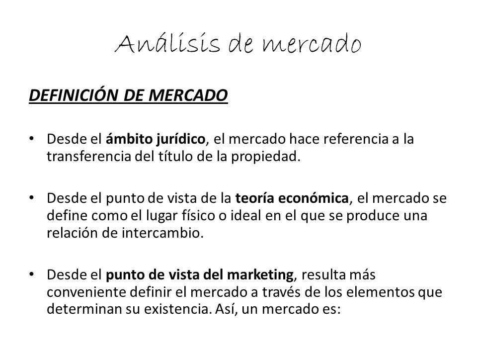 Análisis de mercado Definición de mercado