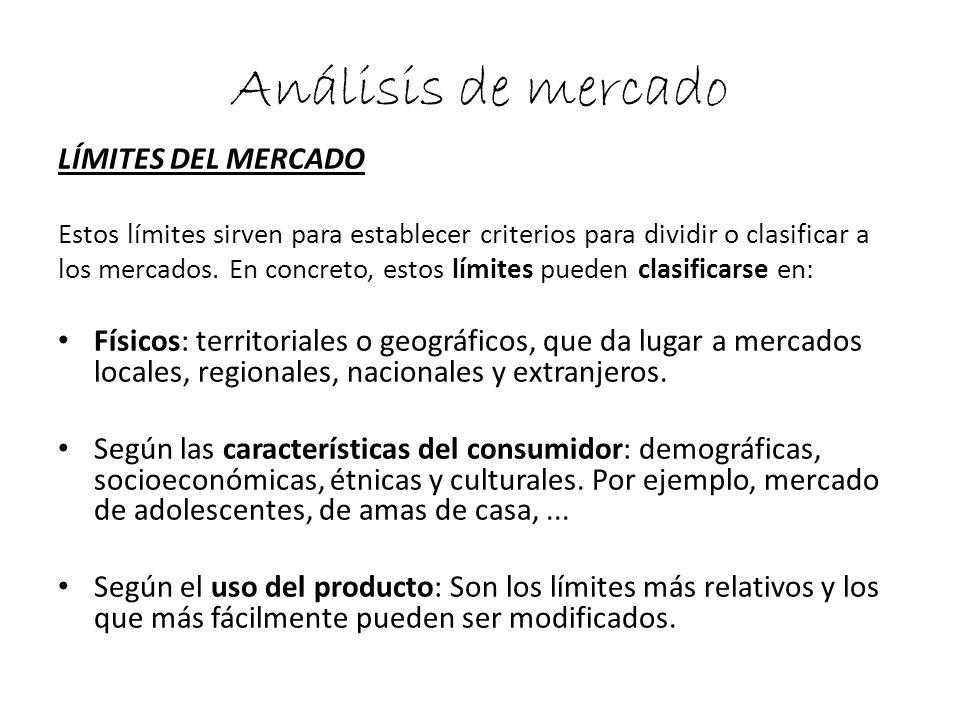 Análisis de mercado Límites del mercado