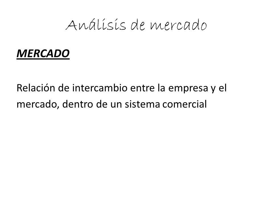 Análisis de mercado MERCADO