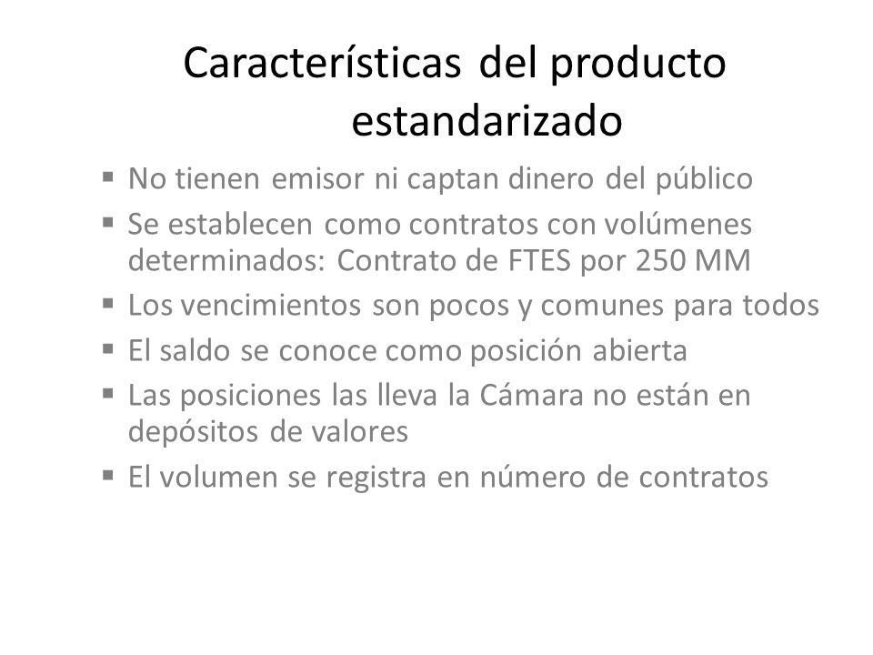 Características del producto estandarizado