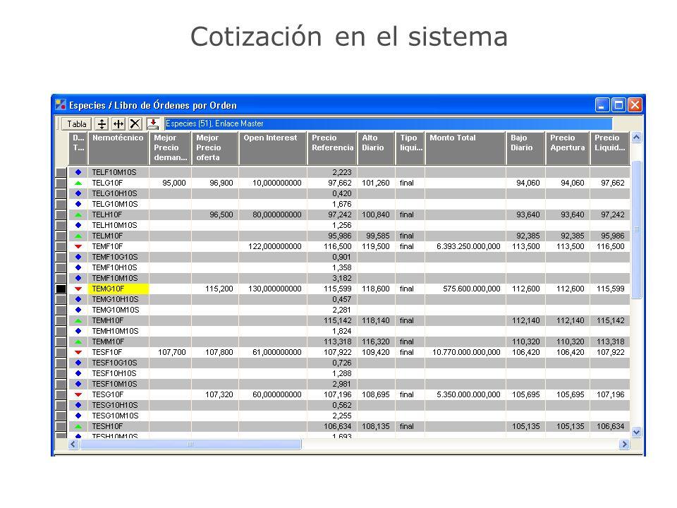 Cotización en el sistema