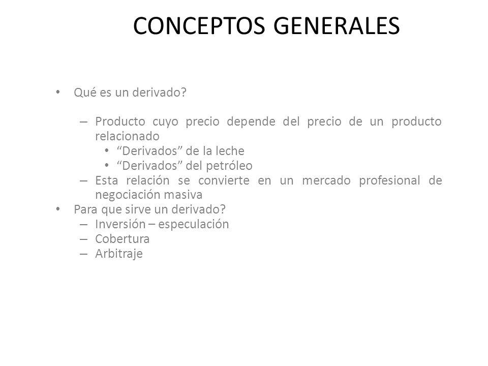 CONCEPTOS GENERALES Qué es un derivado