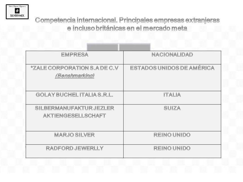 Competencia internacional