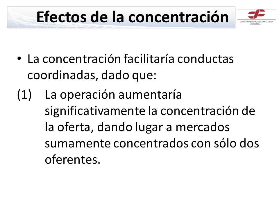 Efectos de la concentración