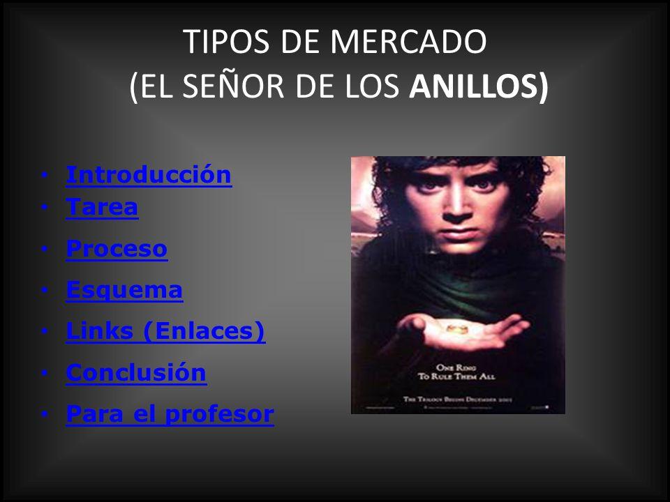 TIPOS DE MERCADO (EL SEÑOR DE LOS ANILLOS)