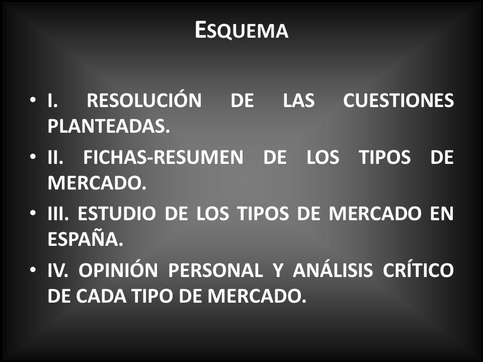 Esquema I. RESOLUCIÓN DE LAS CUESTIONES PLANTEADAS.