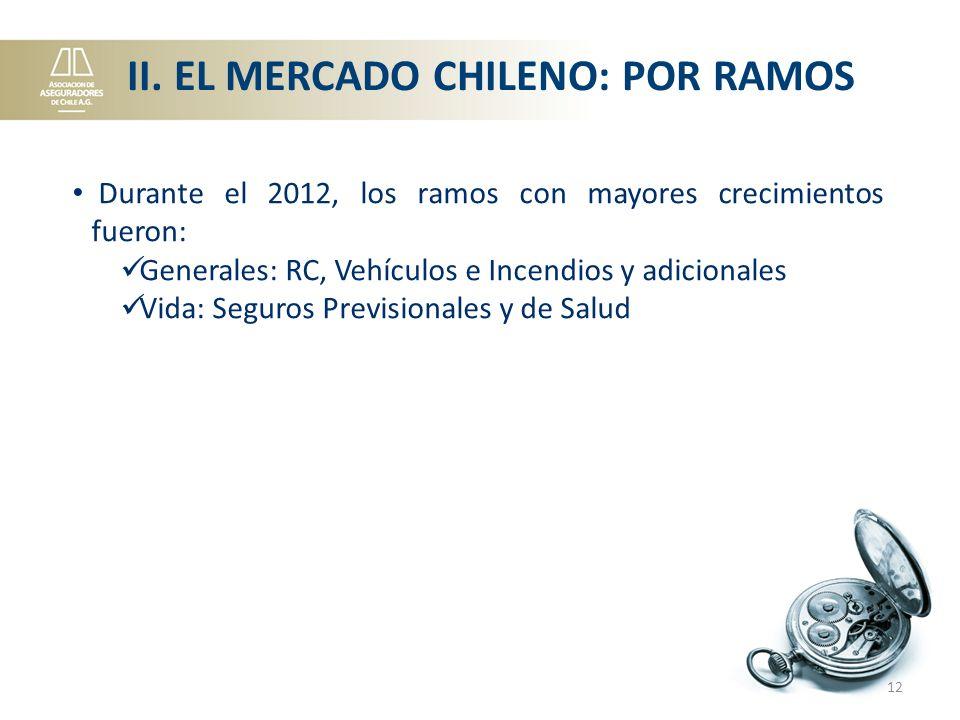 II. EL MERCADO CHILENO: POR RAMOS