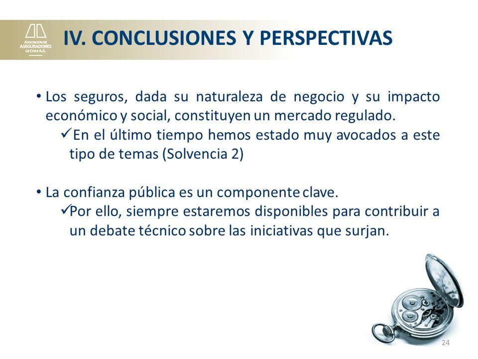 IV. CONCLUSIONES Y PERSPECTIVAS