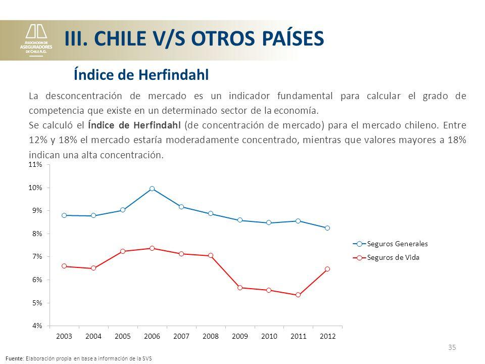 III. CHILE V/S OTROS PAÍSES