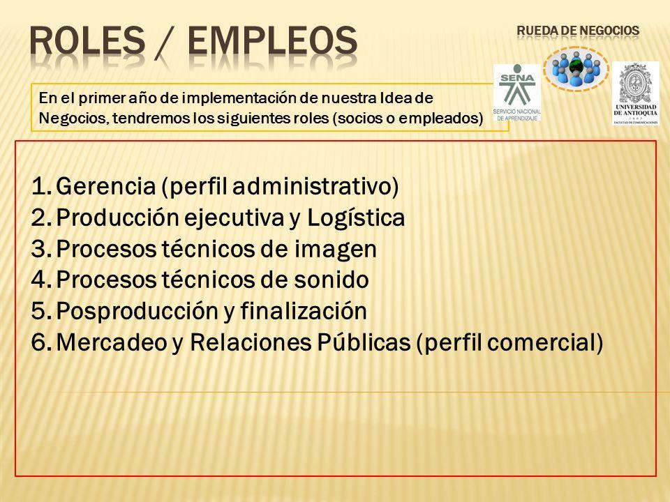 Roles / empleos Gerencia (perfil administrativo)