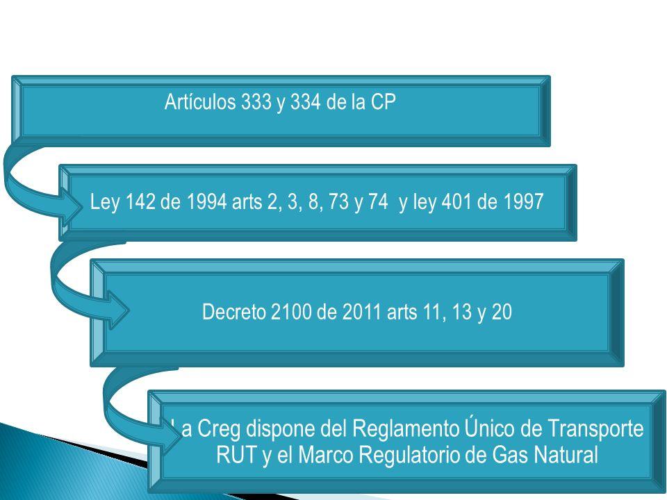 Artículos 333 y 334 de la CP Ley 142 de 1994 arts 2, 3, 8, 73 y 74 y ley 401 de 1997. Decreto 2100 de 2011 arts 11, 13 y 20.