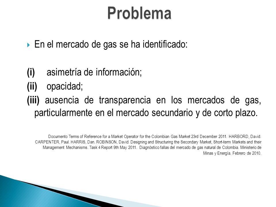 Problema En el mercado de gas se ha identificado: