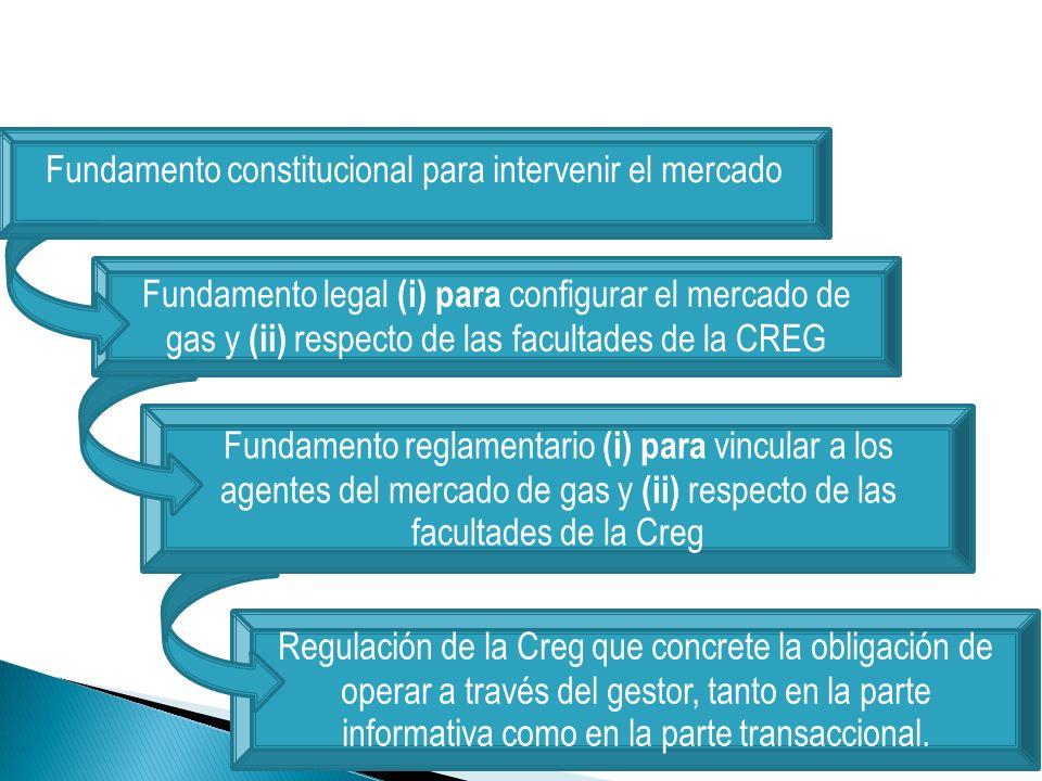 Fundamento constitucional para intervenir el mercado