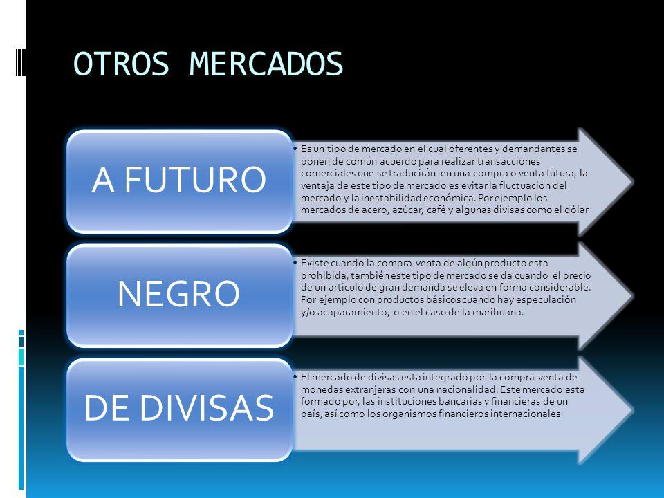 OTROS MERCADOS A FUTURO