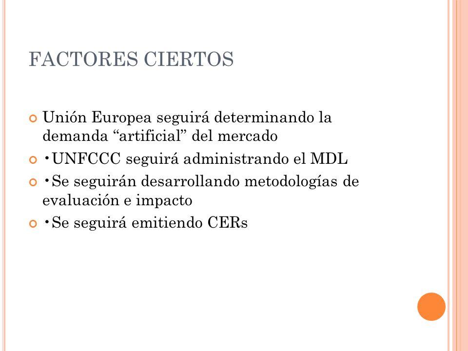 FACTORES CIERTOS Unión Europea seguirá determinando la demanda artificial del mercado. •UNFCCC seguirá administrando el MDL.