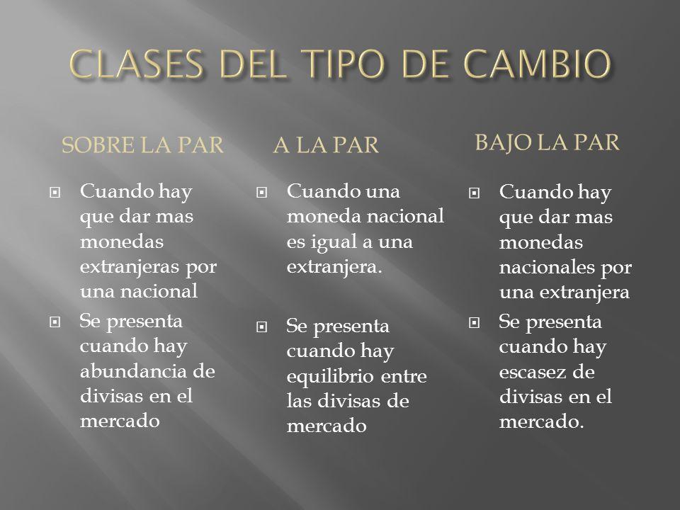 CLASES DEL TIPO DE CAMBIO