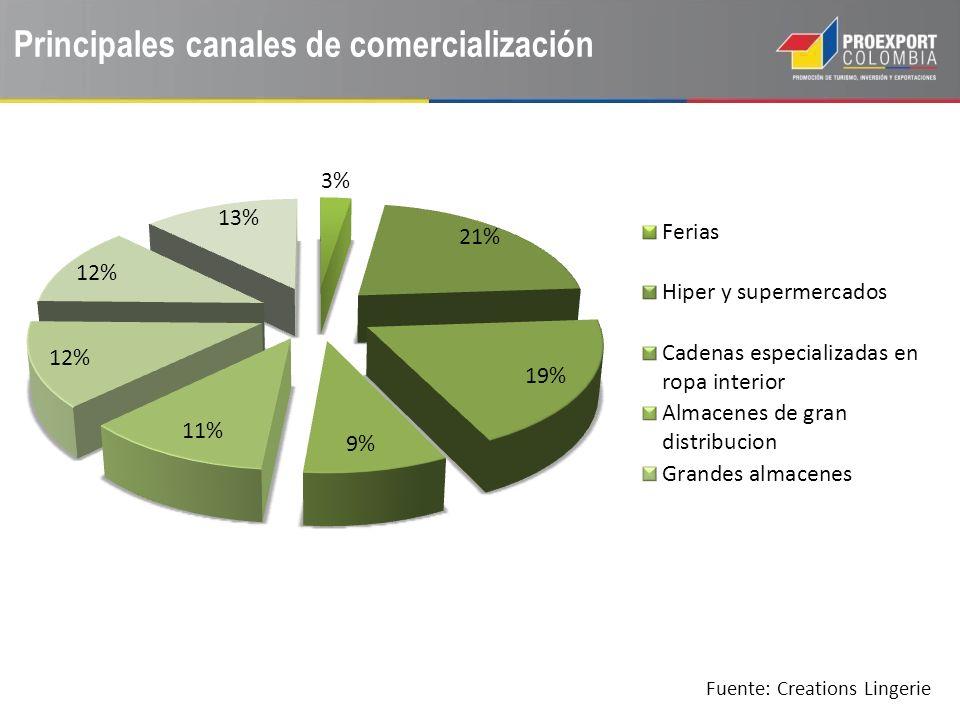 Principales canales de comercialización