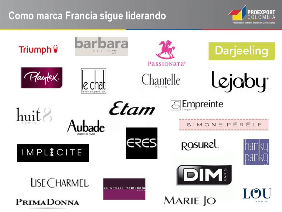 Como marca Francia sigue liderando