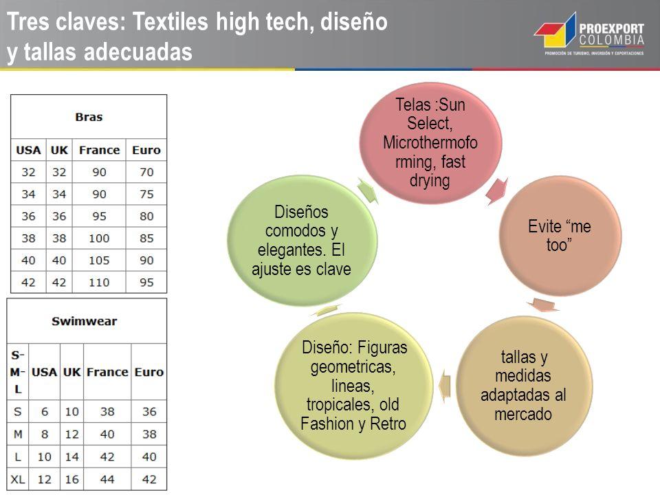 Tres claves: Textiles high tech, diseño y tallas adecuadas
