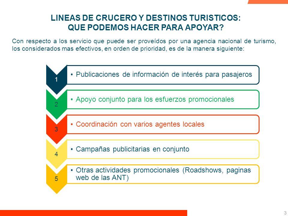 LINEAS DE CRUCERO Y DESTINOS TURISTICOS: