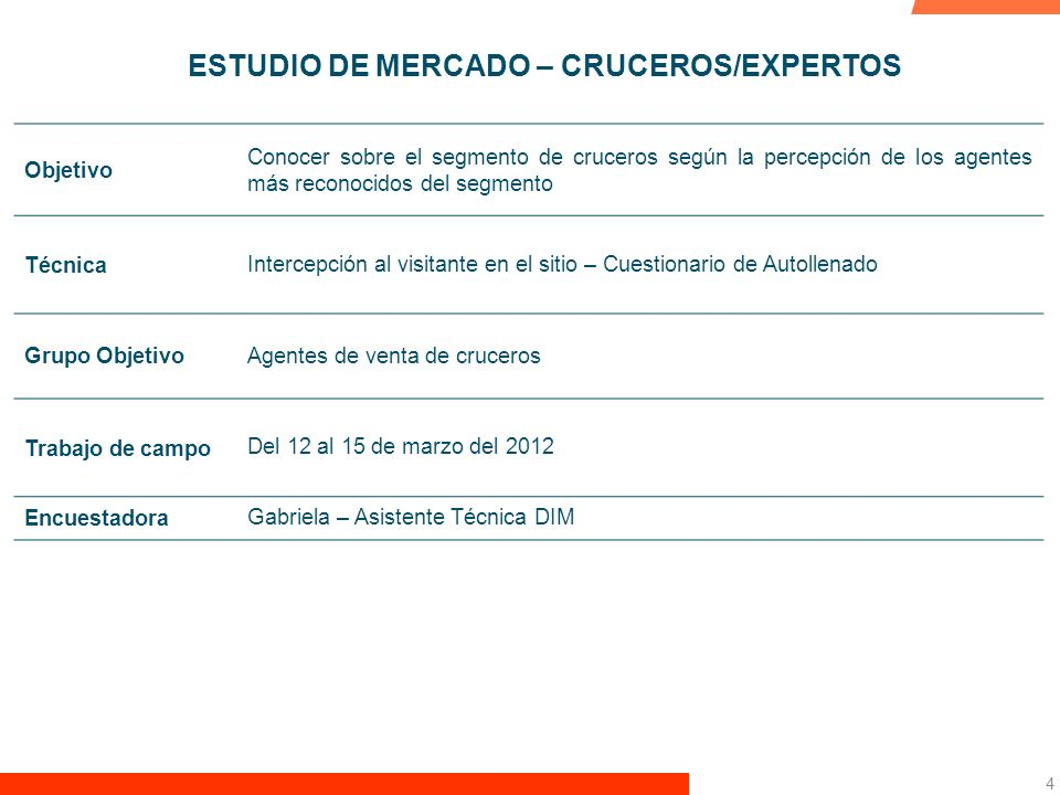 ESTUDIO DE MERCADO – CRUCEROS/EXPERTOS