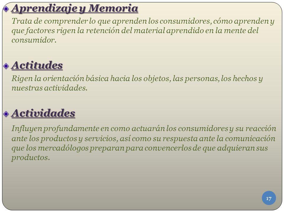 Aprendizaje y Memoria Actitudes Actividades