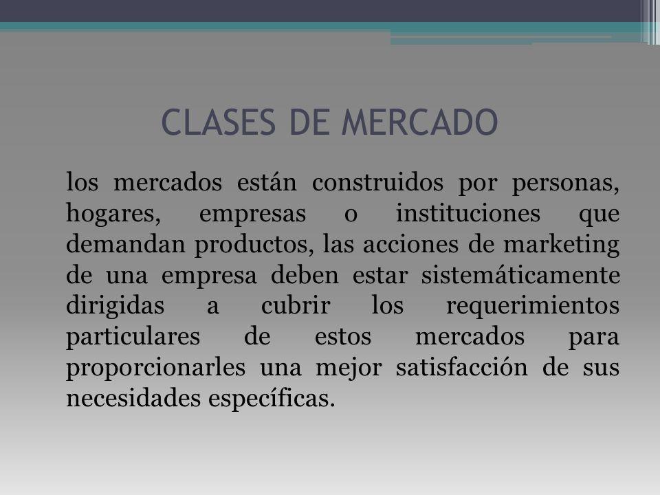 CLASES DE MERCADO