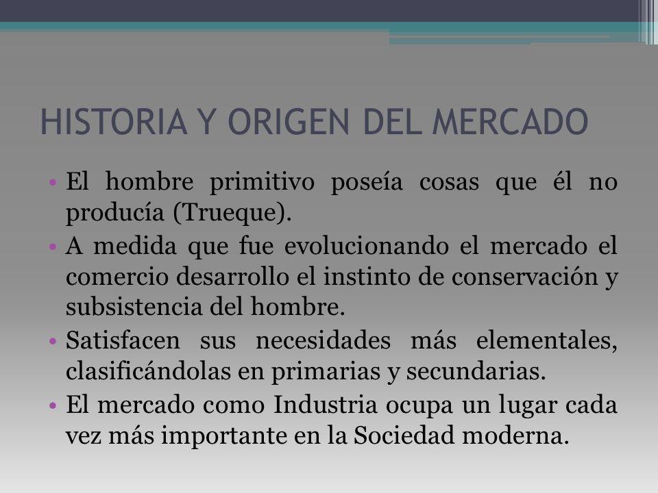 HISTORIA Y ORIGEN DEL MERCADO