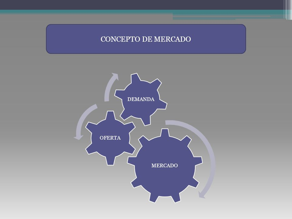 CONCEPTO DE MERCADO MERCADO OFERTA DEMANDA