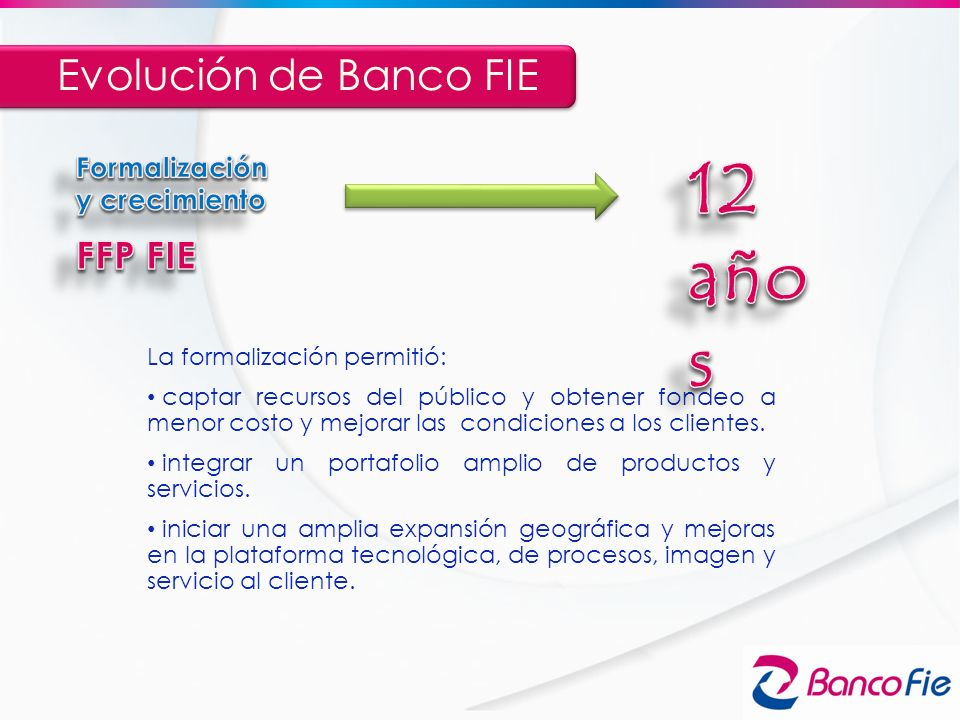 12 años Evolución de Banco FIE FFP FIE Formalización y crecimiento