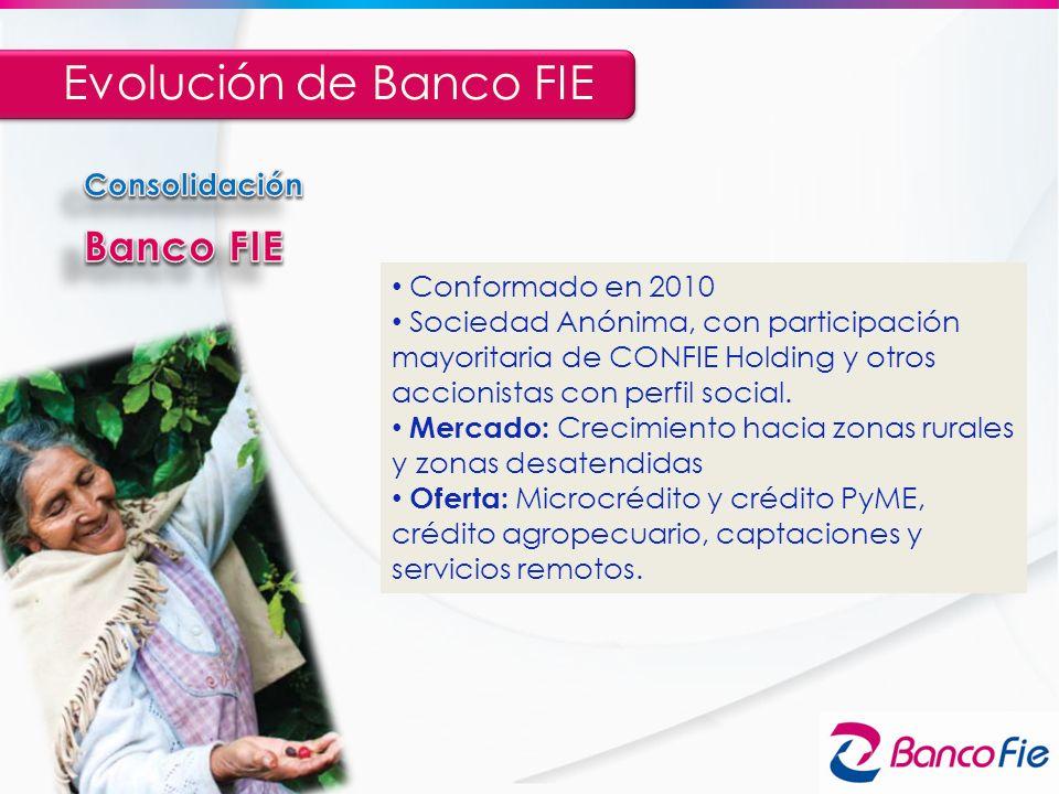 Evolución de Banco FIE Banco FIE Consolidación Conformado en 2010