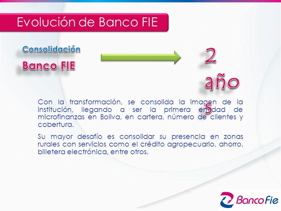 2 años Evolución de Banco FIE Banco FIE Consolidación