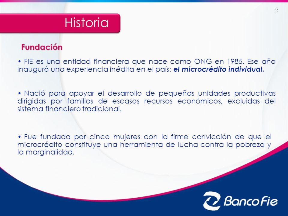 Historia Fundación.