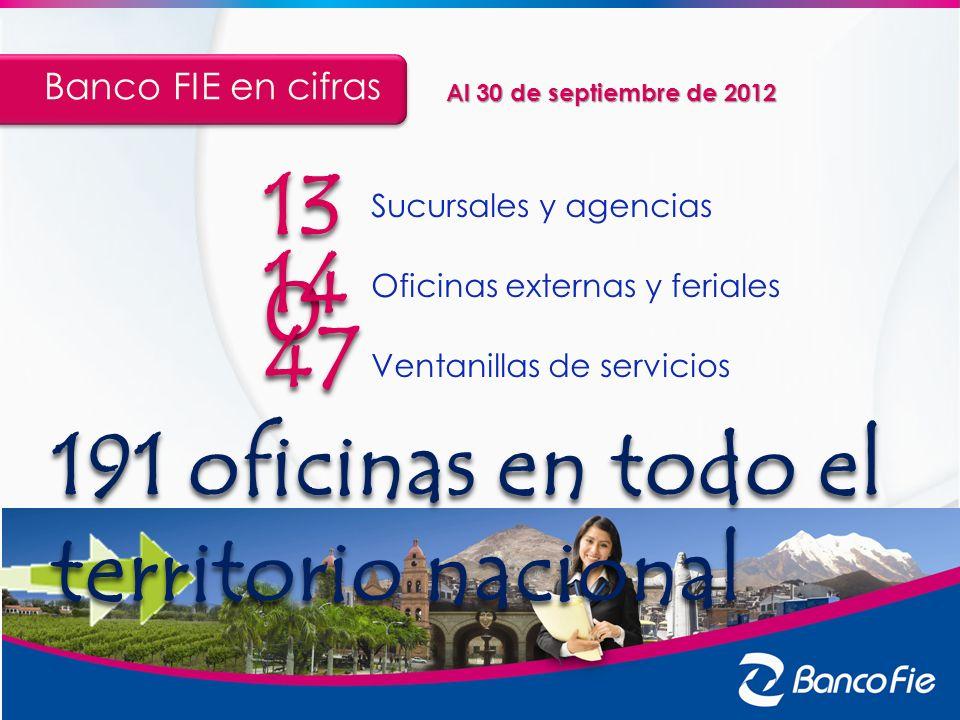 191 oficinas en todo el territorio nacional