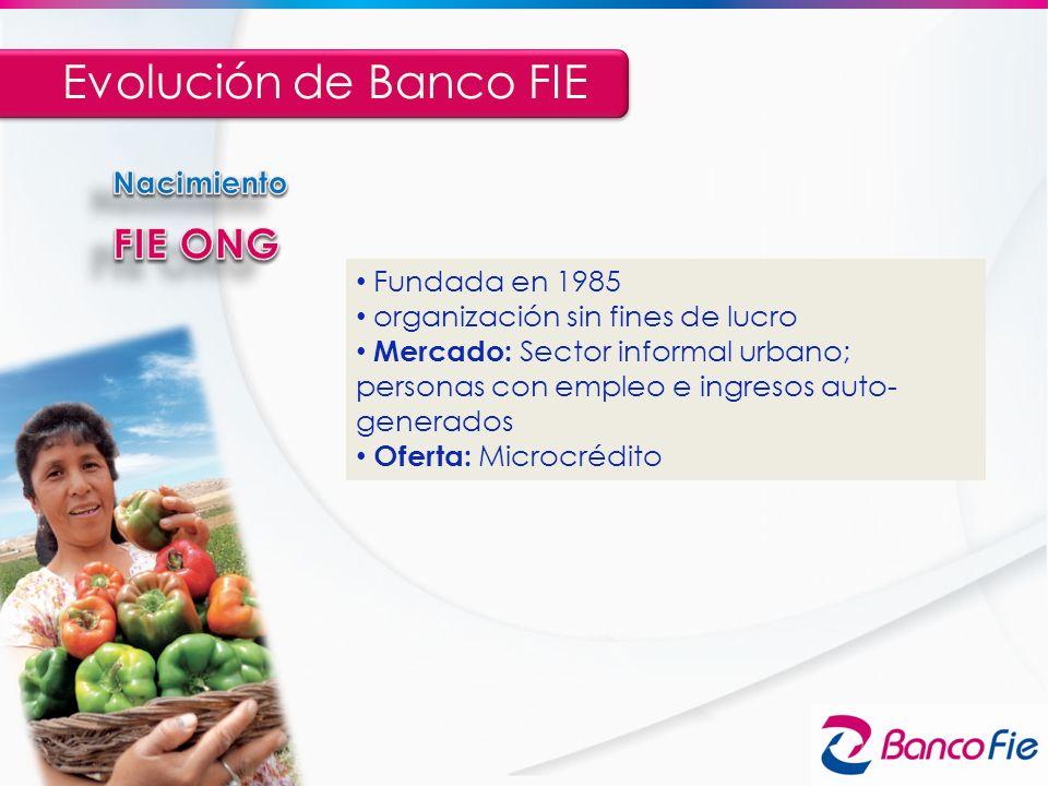 Evolución de Banco FIE FIE ONG Nacimiento Fundada en 1985