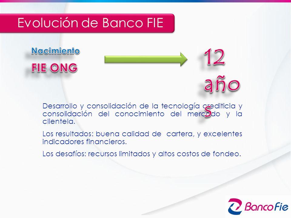 12 años Evolución de Banco FIE FIE ONG Nacimiento