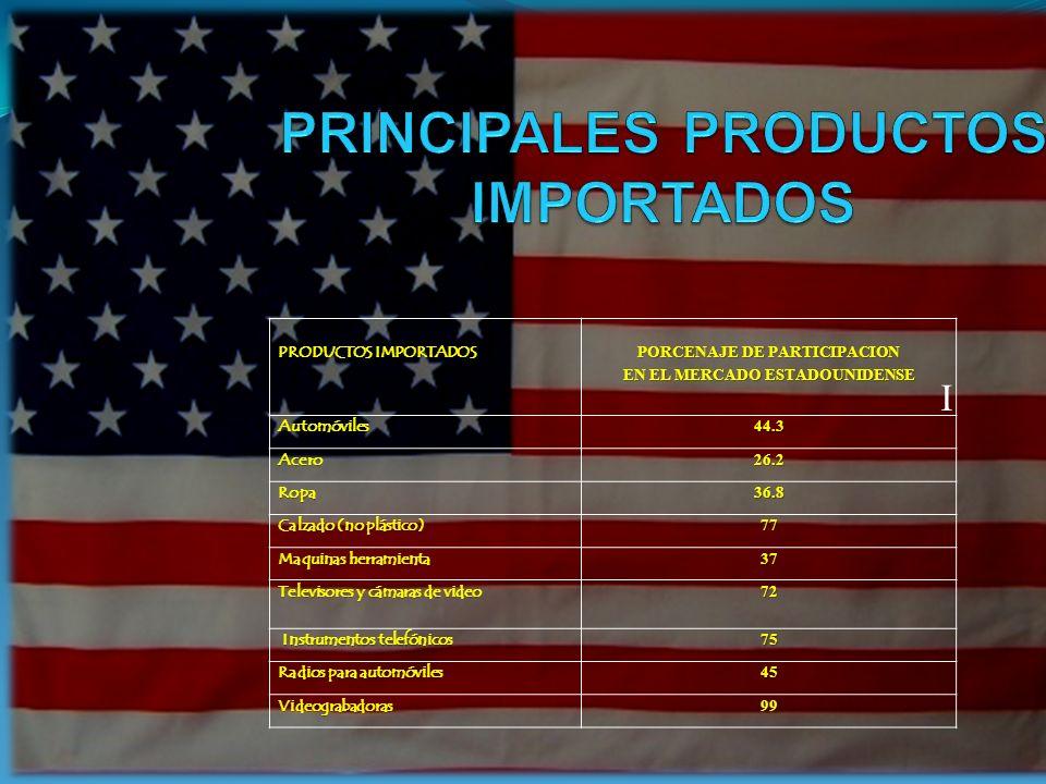 PRINCIPALES PRODUCTOS IMPORTADOS