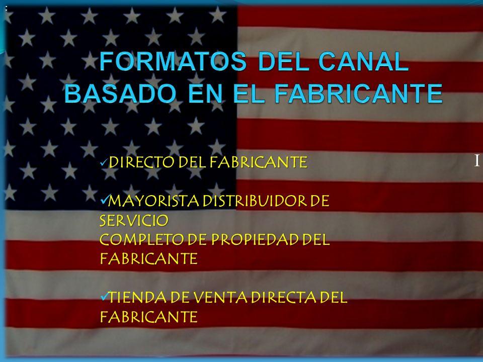 FORMATOS DEL CANAL BASADO EN EL FABRICANTE