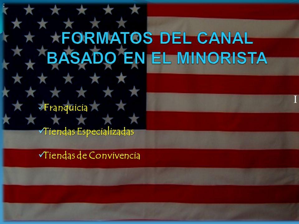 FORMATOS DEL CANAL BASADO EN EL MINORISTA