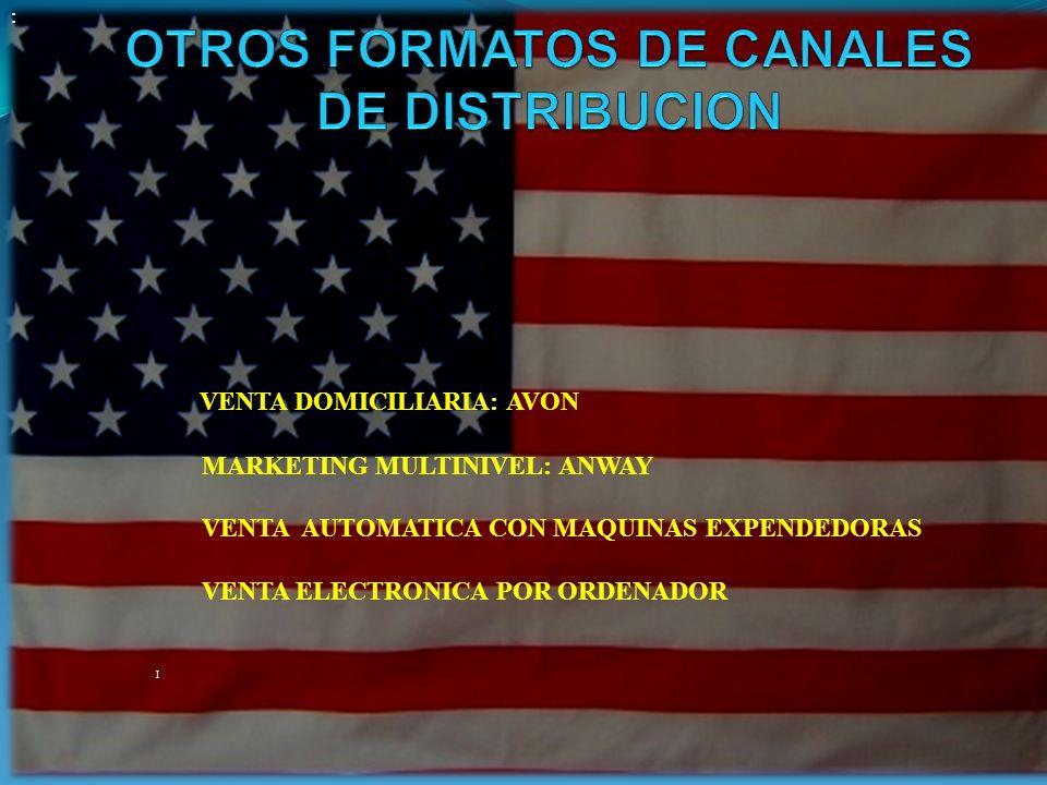 OTROS FORMATOS DE CANALES DE DISTRIBUCION