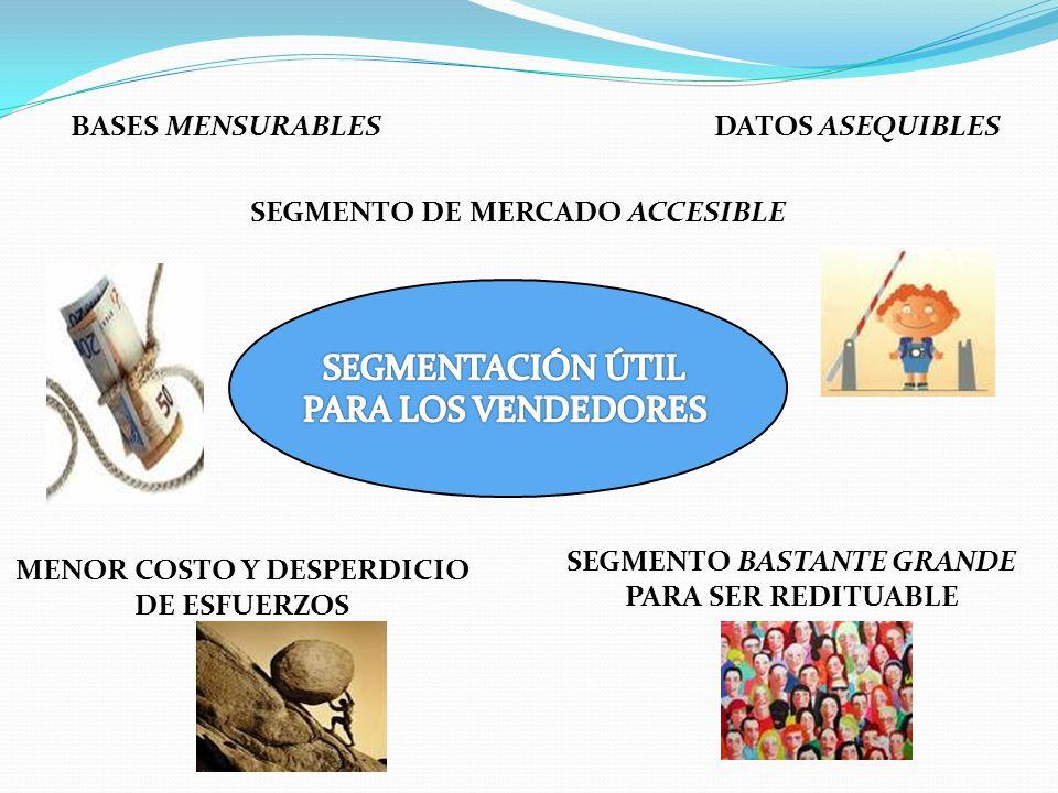 MENOR COSTO Y DESPERDICIO SEGMENTO BASTANTE GRANDE PARA SER REDITUABLE