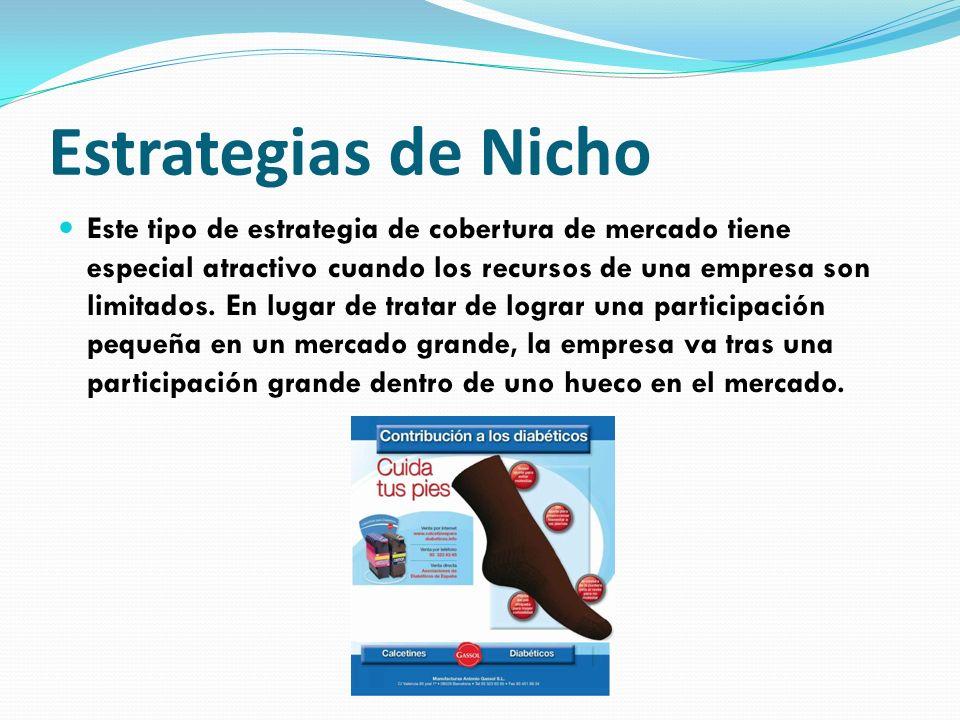 Estrategias de Nicho