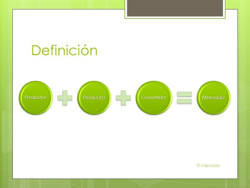 Definición Productor Producto Consumidor Mercado El Mercado