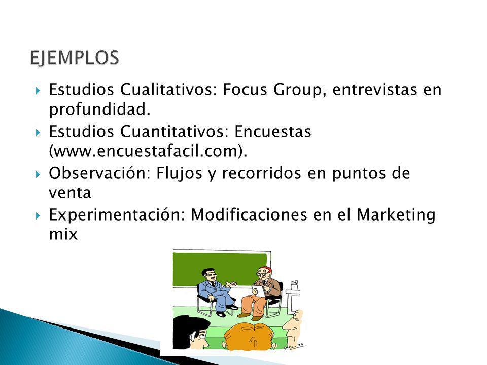 EJEMPLOS Estudios Cualitativos: Focus Group, entrevistas en profundidad. Estudios Cuantitativos: Encuestas (www.encuestafacil.com).