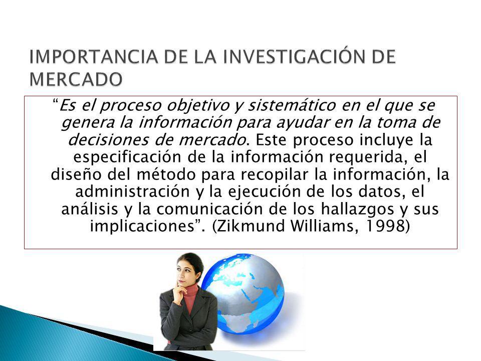 IMPORTANCIA DE LA INVESTIGACIÓN DE MERCADO