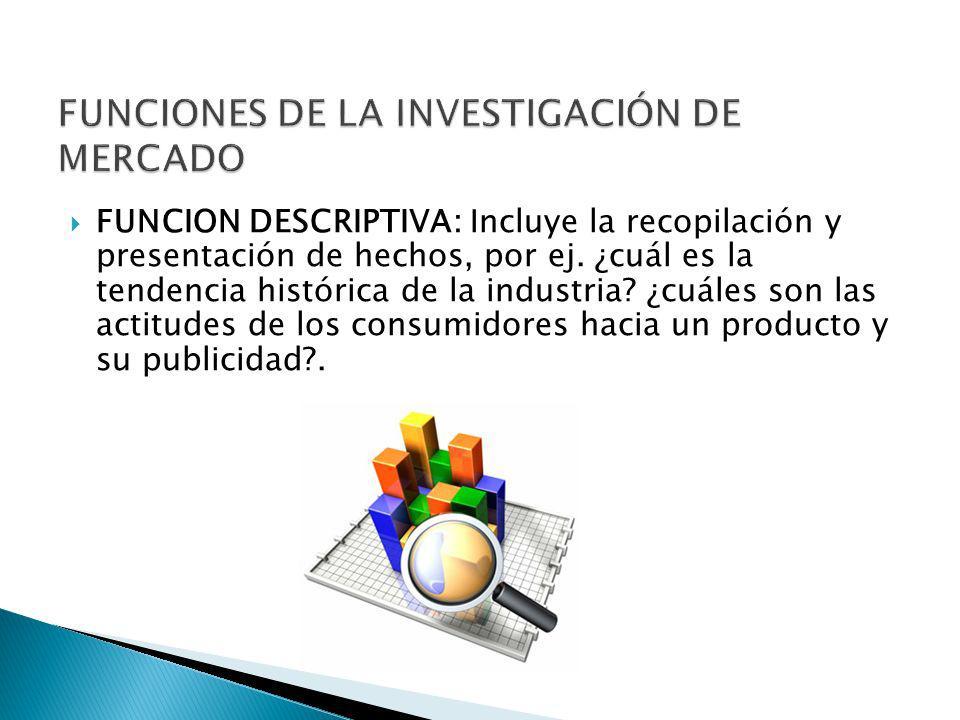 FUNCIONES DE LA INVESTIGACIÓN DE MERCADO