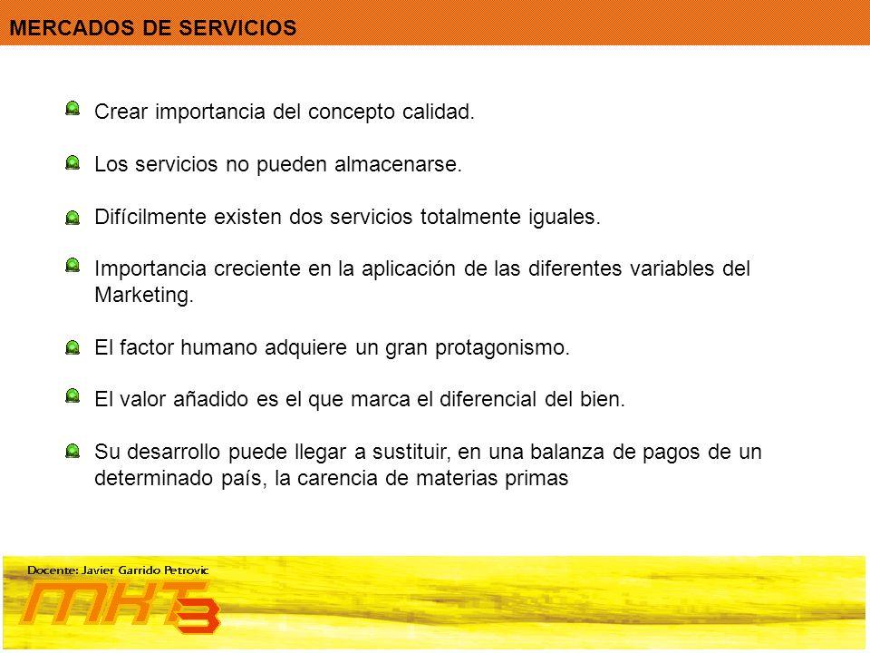 MERCADOS DE SERVICIOS Crear importancia del concepto calidad. Los servicios no pueden almacenarse.