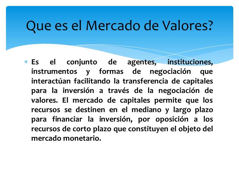 Agenda funcionamiento de mercado de valores ppt descargar for Que es mercado exterior